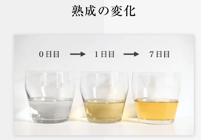 在木桶中熟成的酒液變化